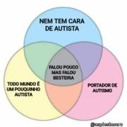 Meme Sincero: 'Seja um portador de bom senso' — Canal Autismo / Revista Autismo